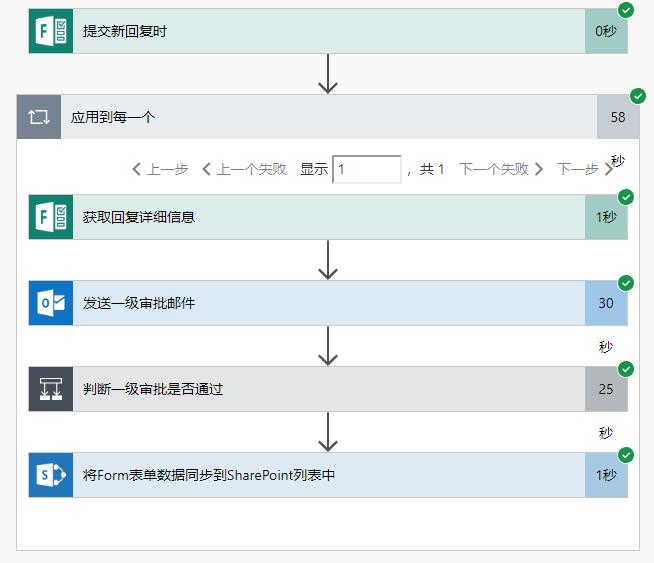 如何使用Forms+Flow制作表单审批